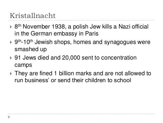 History UNIT 1- Germany 1918-39
