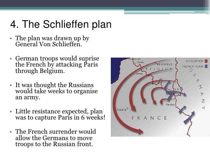 an introduction to the history of the schlieffen plan Count alfred von schlieffen in 1906 the schlieffen plan ( german : schlieffen-plan , pronounced ) was the name given after world war i to the thinking behind the german invasion of france and belgium on 4 august 1914.