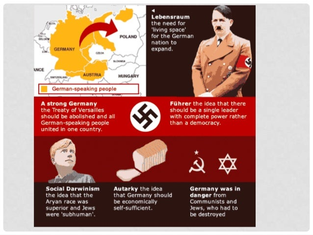 History - the appeal of the nazis (from bbc history)