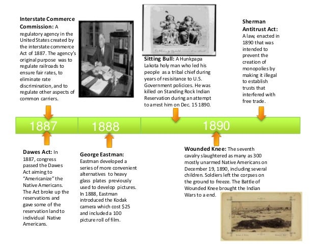the history of the sherman antitrust act in the united states Indeed, one enduring theme of recent american economic history has been a   in the early days of the united states, government leaders largely refrained from   in 1890, congress enacted the sherman antitrust act, a law designed to.