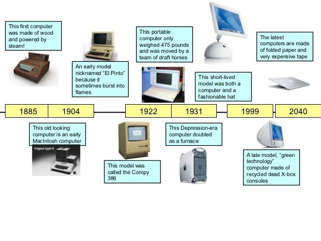 Essay on invention of computer