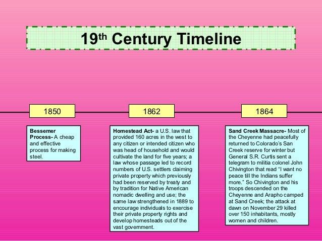 19th Century Timeline     1850                             1862                                 1864Bessemer              ...