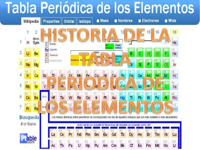 Historia de la tabla periodica historia de la tabla periodica desde la antigedad los hombres se han preguntado de qu estn hechas las cosas urtaz Image collections