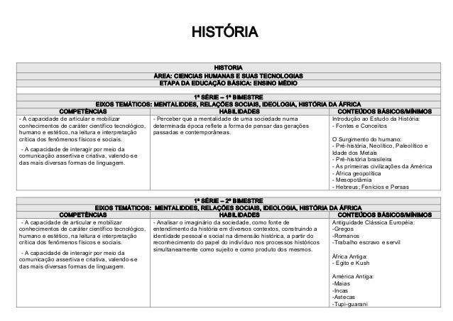 HISTÓRIA HISTORIA ÁREA:CIENCIASHUMANASESUASTECNOLOGIAS ETAPADAEDUCAÇÃOBÁSICA:ENSINOMÉDIO 1ªSÉRIE–1ºBIMES...