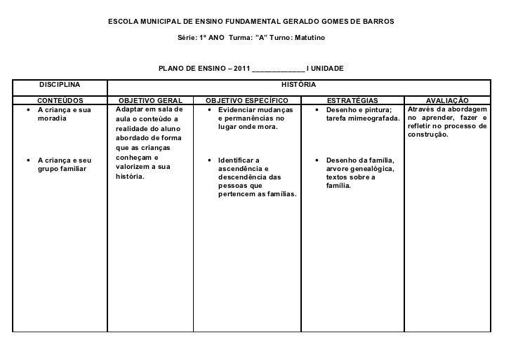 ESCOLA MUNICIPAL DE ENSINO FUNDAMENTAL GERALDO GOMES DE BARROS                                       Série: 1º ANO Turma: ...