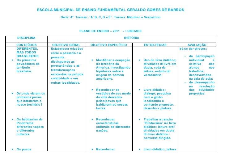 """ESCOLA MUNICIPAL DE ENSINO FUNDAMENTAL GERALDO GOMES DE BARROS                              Série: 4ª Turmas: """"A, B, C, D ..."""