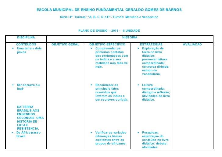 """ESCOLA MUNICIPAL DE ENSINO FUNDAMENTAL GERALDO GOMES DE BARROS                           Série: 4ª Turmas: """"A, B, C, D e E..."""