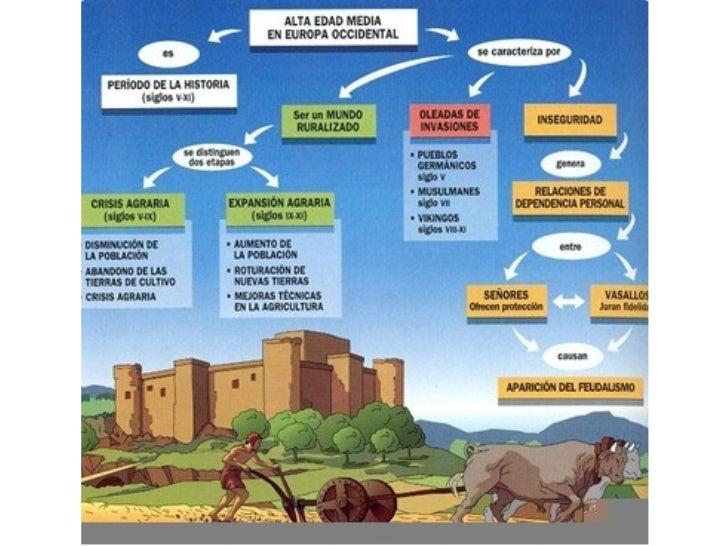 Història bloc II Slide 3