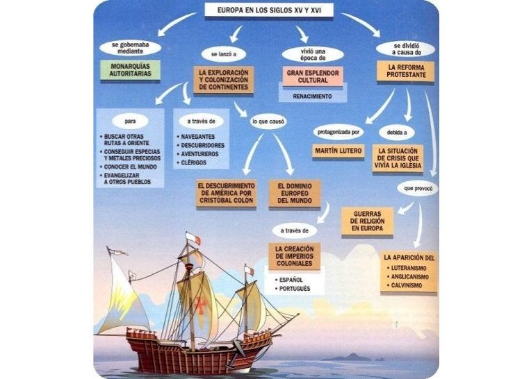 Història bloc III Slide 3