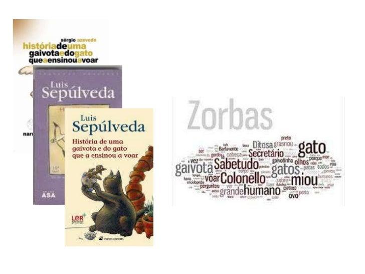 Questionário – capítulo II - UM GATO GRANDE, PRETO E GORDO1 – Apresenta a relação que existia entre Zorbas e o seu dono.2 ...