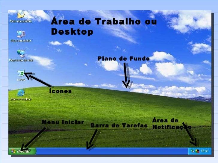 Barra de Tarefas Plano de Fundo Menu Iniciar Ícones Área de Notificação Área de Trabalho ou Desktop