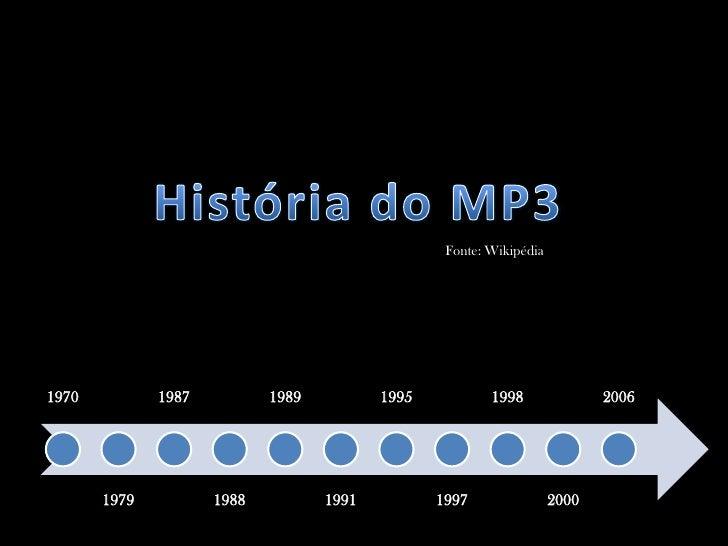 História do MP3<br />Fonte: Wikipédia<br />