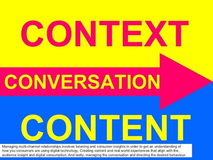CONTEXT  CONTENT   CONVERSATION   Managing multi-channel relationships involves listening and consumer insights in order t...