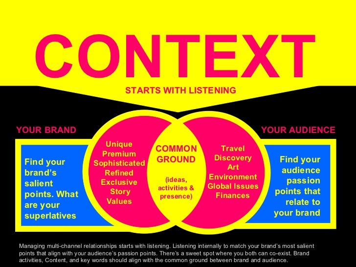 CONTEXT  YOUR BRAND  STARTS WITH LISTENING YOUR AUDIENCE Find your brand ' s salient points. What are your superlatives Fi...