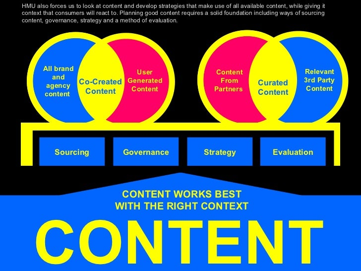 CONTENT   CONTENT WORKS BEST WITH THE RIGHT CONTEXT HMU also forces us to look at content and develop strategies that make...