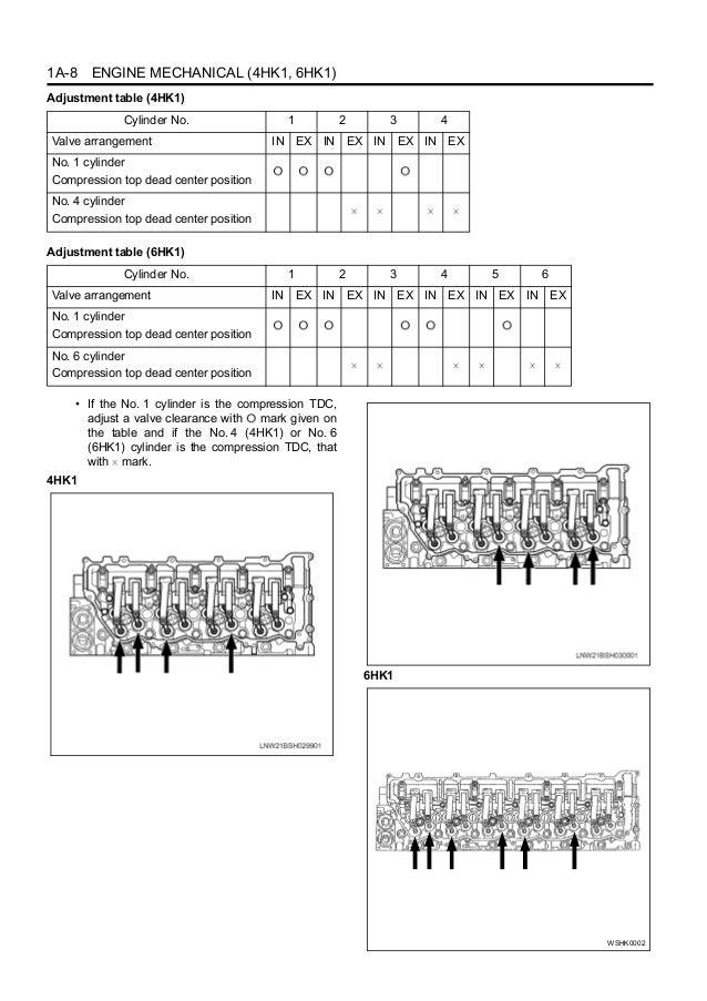 Hitachi 4 hk1 engine service repair manual