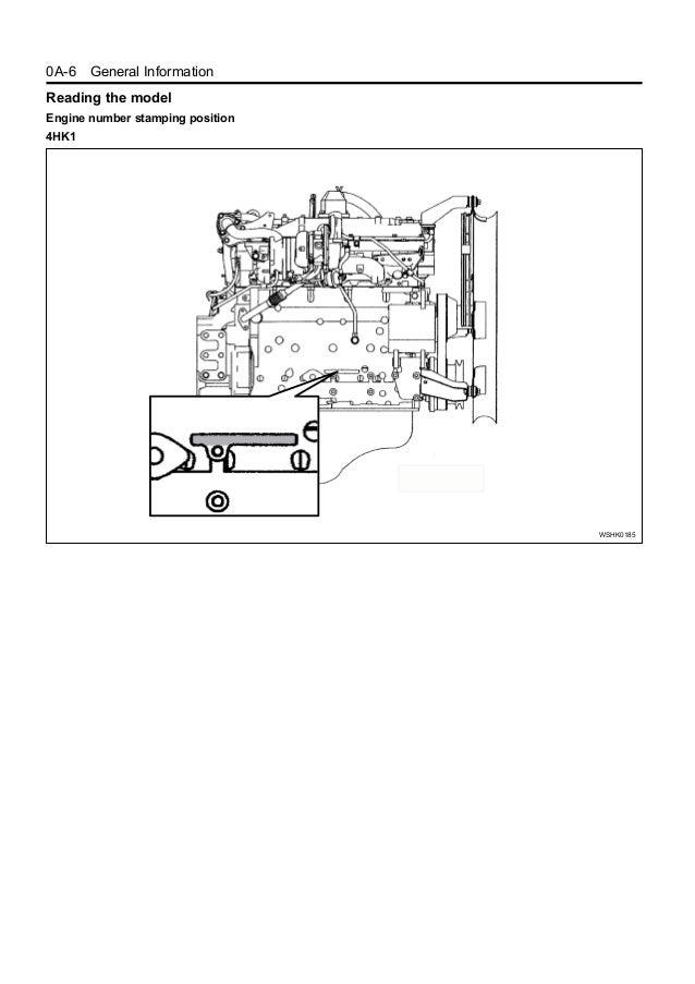 hitachi 6 hk1 engine service repair manual rh slideshare net