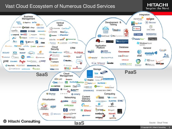 the impact of cloud computing on the management and it consulting ind u2026