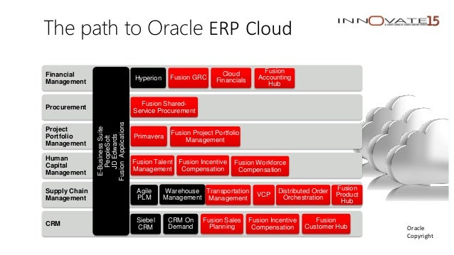 Oracle ebs data conversion strategy