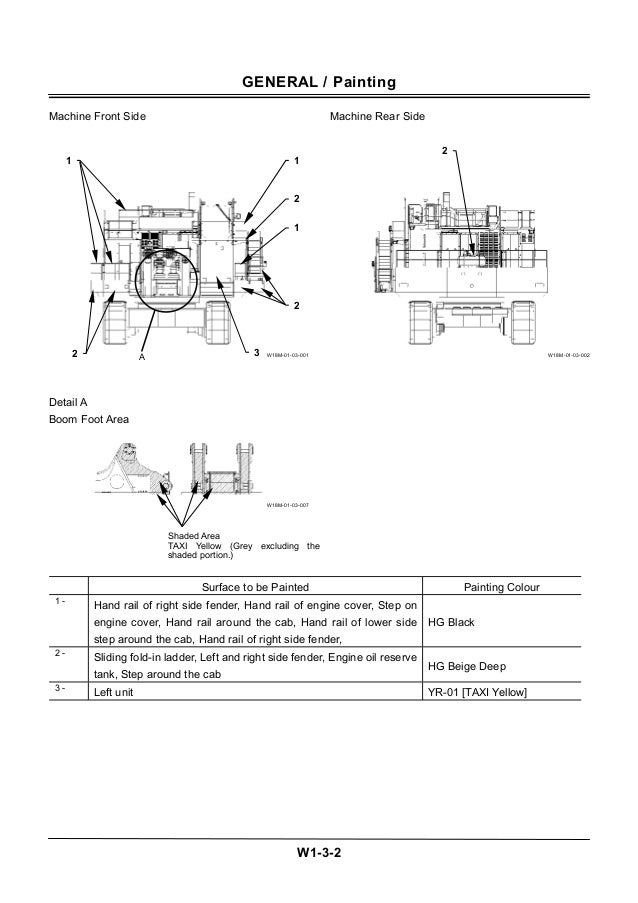 Hitachi ex3600 6 hydraulic excavator service repair manual