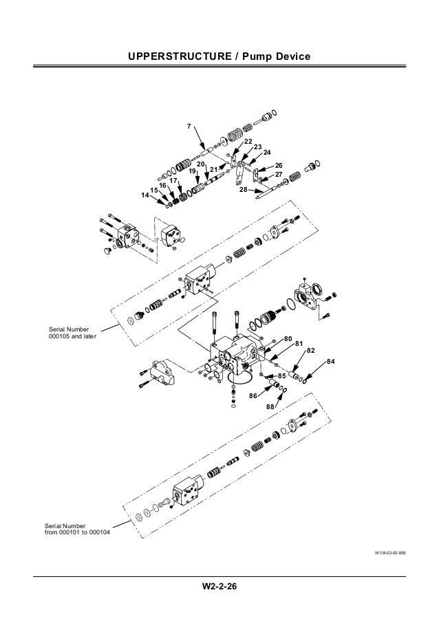 Hitachi ex5500 excavator service repair manual
