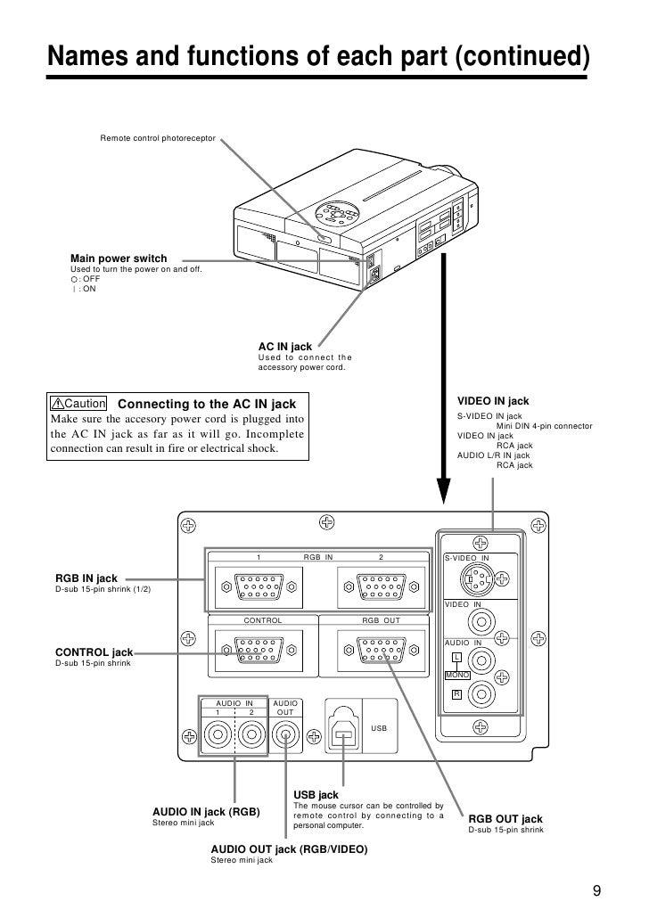 Hitachii Cp S860e Lcd Projector Manual