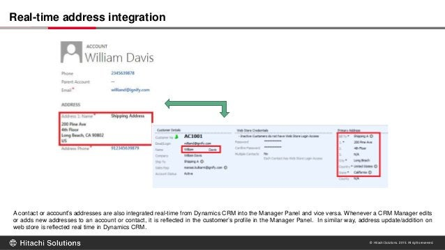 © Hitachi Solutions. 2015. All rights reserved. Real-time address integration A contact or account's addresses are also in...