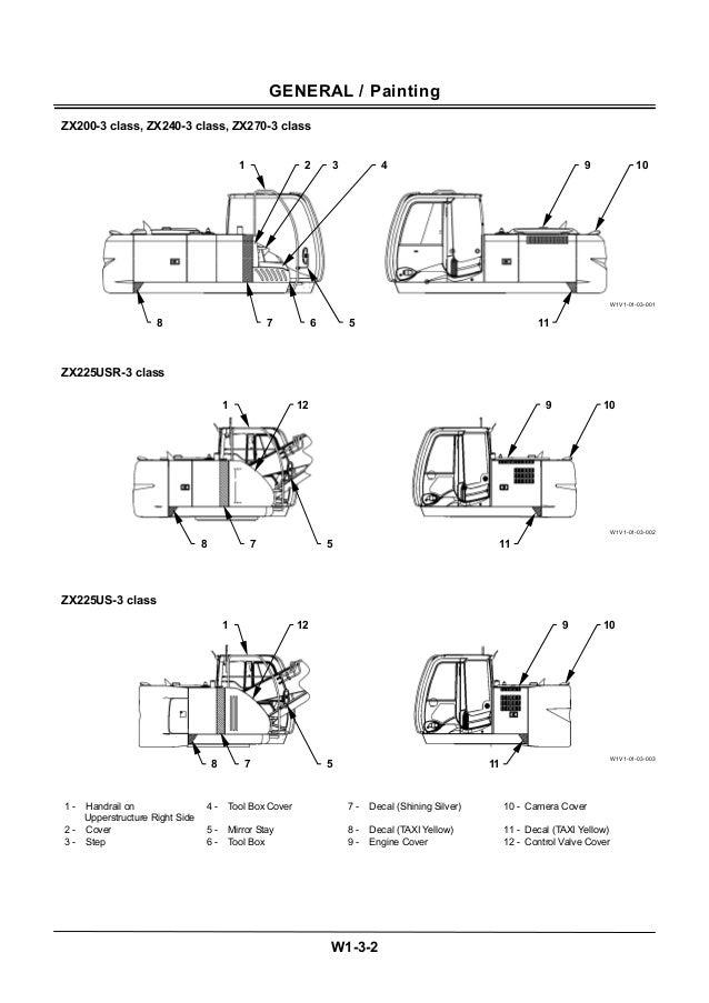 Hitachi zaxis 200 3 class excavator service repair manual