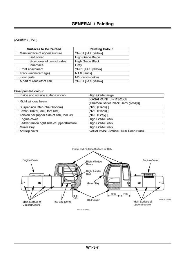 Hitachi zaxis 225 usr excavator service repair manual