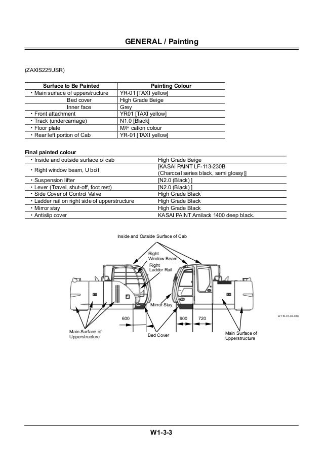 Hitachi zaxis 280 lc excavator service repair manual