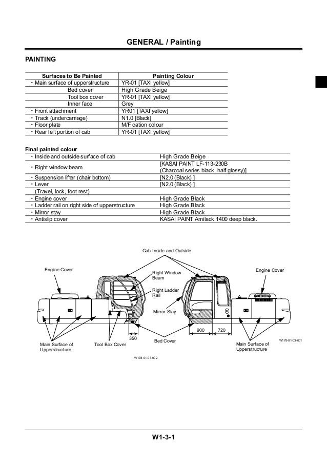 Business & Industrial HP 350C 350D Operating & Service Manual w ...