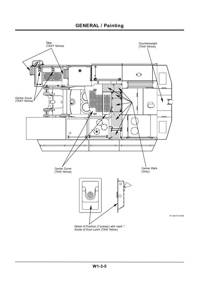 Hitachi zaxis 870 h 3 hydraulic excavator service repair