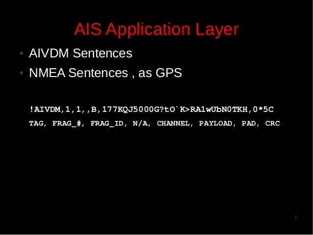 AIS Application Layer ●  AIVDM Sentences  ●  NMEA Sentences , as GPS !AIVDM,1,1,,B,177KQJ5000G?tO`K>RA1wUbN0TKH,0*5C TAG, ...