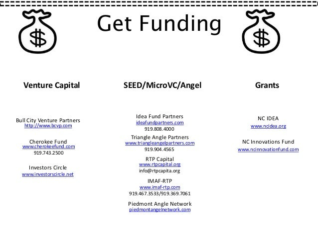Founderdating funding factory
