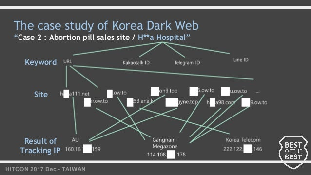"HITCON 2017 Dec - TAIWAN The case study of Korea Dark Web ""Case 2 : Abortion pill sales site / H**a Hospital"" Keyword Site..."