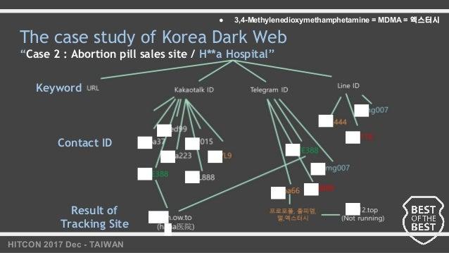 "HITCON 2017 Dec - TAIWAN The case study of Korea Dark Web ""Case 2 : Abortion pill sales site / H**a Hospital"" ● 3,4-Methyl..."