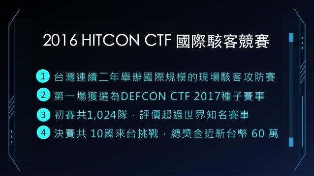 2016 HITCON CTF 國際駭客競賽 台灣連續二年舉辦國際規模的現場駭客攻防賽 第一場獲選為DEFCON CTF 2017種子賽事 初賽共1,024隊,評價超過世界知名賽事 決賽共 10國來台挑戰,總獎金近新台幣 60 萬 1 2 3 4