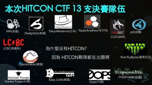 本次HITCON CTF 13 支決賽隊伍 Cykorkinesis(韓國) Shellphish(美國) LCBC(俄羅斯) PPP(美國) TokyoWesterns(日本) CLGT(越南) !SpamAndHex(匈牙利) PwnThy...