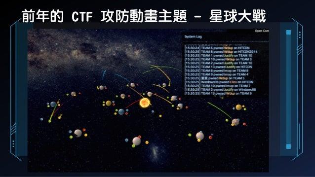 前年的 CTF 攻防動畫主題 - 星球大戰