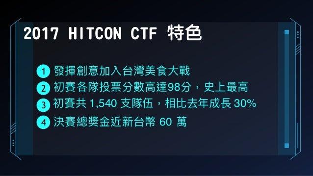 2017 HITCON CTF 特色 發揮創意加入台灣美食⼤大戰 3 1 2 4 初賽共 1,540 ⽀支隊伍,相比去年年成長 30% 決賽總獎⾦金金近新台幣 60 萬 初賽各隊投票分數⾼高達98分,史上最⾼高