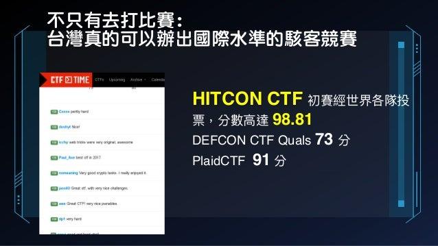 HITCON CTF 初賽經世界各隊投 票,分數⾼高達 98.81 DEFCON CTF Quals 73 分 PlaidCTF 91 分 不只有去打比賽:  台灣真的可以辦出國際水準的駭客競賽
