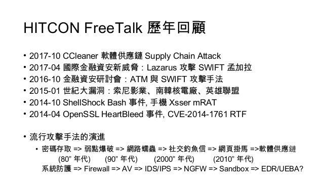 HITCON FreeTalk 歷年回顧 • 2017-10 CCleaner 軟體供應鏈 Supply Chain Attack • 2017-04 國際金融資安新威脅:Lazarus 攻擊 SWIFT 孟加拉 • 2016-10 金融資安研...