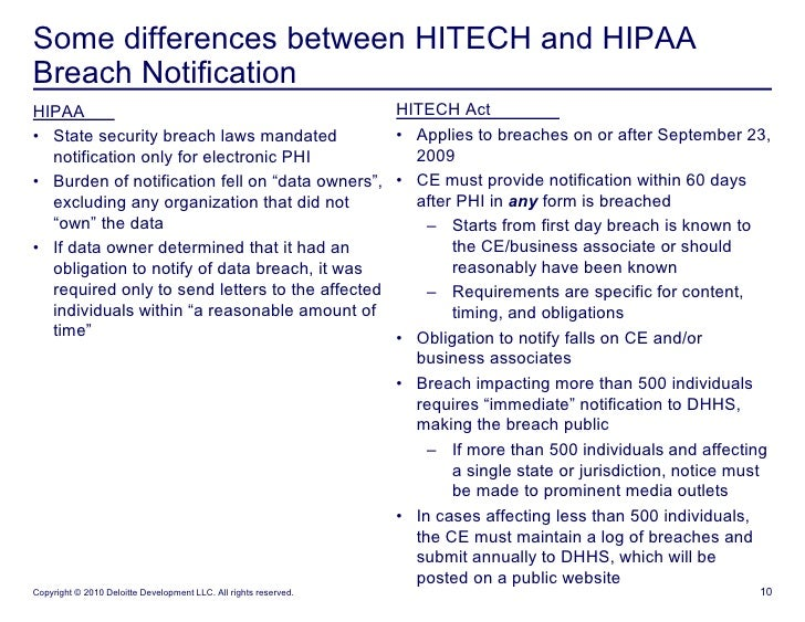 hipaa hitech In 2013 the us department of health and human services (hhs) promulgated a new rule to strengthen privacy and security for health information created by the 1996 health insurance.