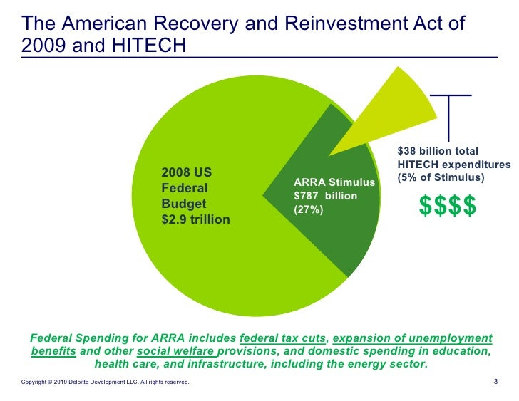 american recovery act Fiscal year 2009 jump to: omnibus appropriations hr1105, omnibus appropriations act 2009 hr1, american recovery and reinvestment act notes: makes continuing appropriations for fy2009 thru 09/30/09.