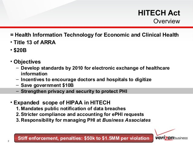 HITECH Act - Privacy & Security Solution