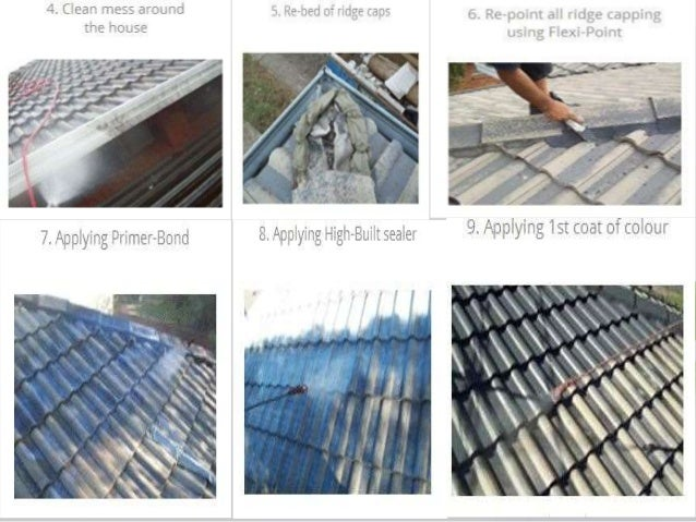 ... 3. CONTACT US Company Name : Hitek Roofing ...