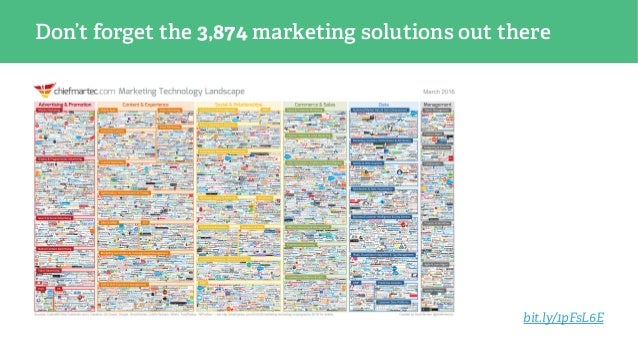 Don't forget the 3,874 marketing solutions out there bit.ly/1pFsL6E