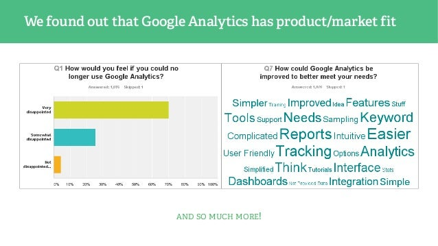 We found out that Google Analytics has product/market fit AND SO MUCH MORE!