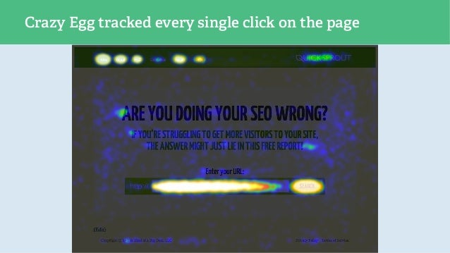 Crazy Egg tracked every single click on the page