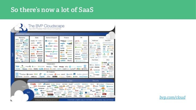 So there's now a lot of SaaS bvp.com/cloud